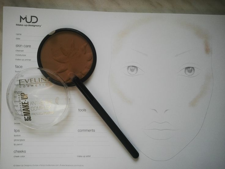 bronzer - konturování obličeje