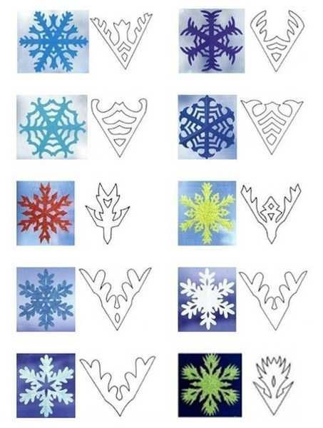 I don't know why I find this so interesting. :P how to cut paper snow flakes.