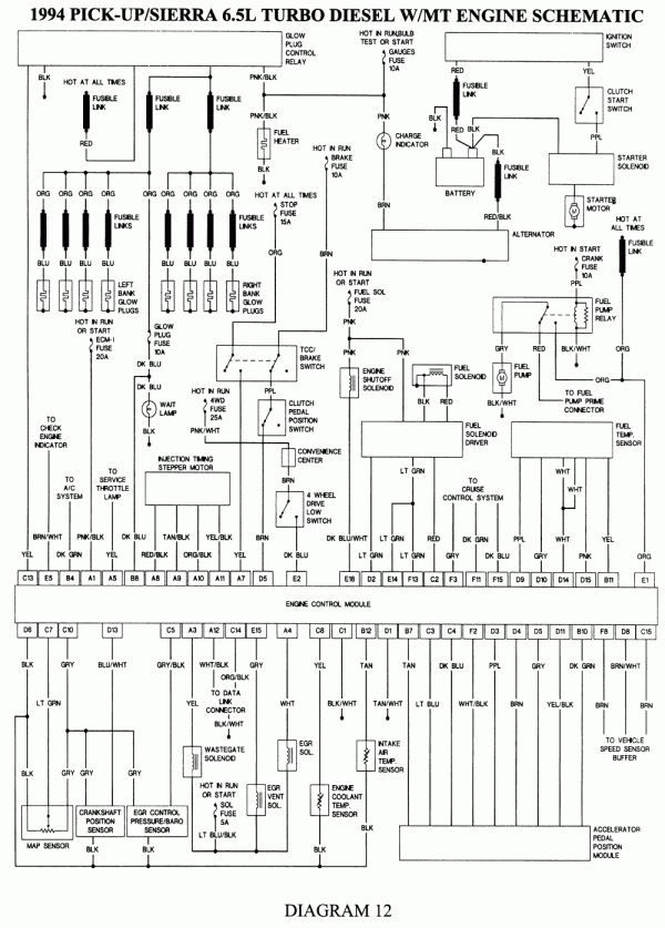 10 1994 Gmc Sierra V6 Full Engine Wiring Diagram Engine Diagram Wiringg Net In 2020 1993 Chevy Silverado Chevy Silverado 1994 Chevy Silverado