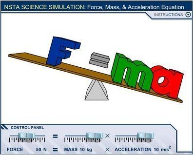 Force and Motion for 8th Grade Middle School Science