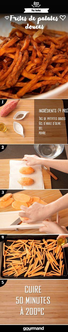 On récapitule :   1. Préchauffer le four à 200 degrés.  2. Eplucher, laver et tailler les patates douces en forme d'allumettes.  3. Disposer les allumettes de patates douces dans un plat allant au four.  4. Arroser d'huile d'olive.  5. Enfourner pour 50 minutes à 200 degrés en retournant les frites de temps en temps.  6. Saler et poivrer à la sortie du four.