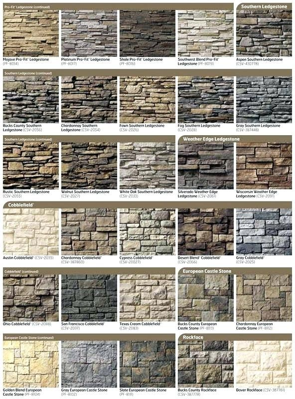 Faux Brick Veneer Panels Lowes Faux Brick Siding Home Hardware Stone