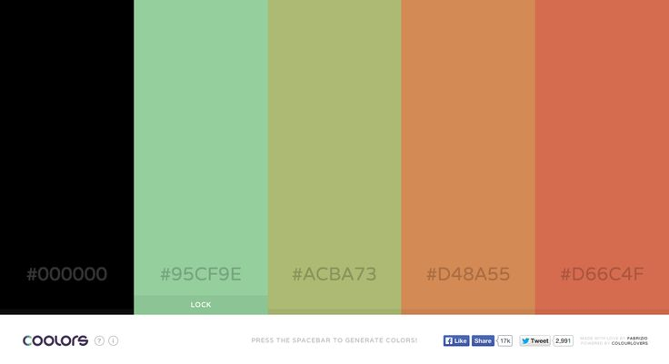 http://coolors.co/9ce6e4-95cf9e-acba73-d48a55-d66c4f -create color pallets in a sec