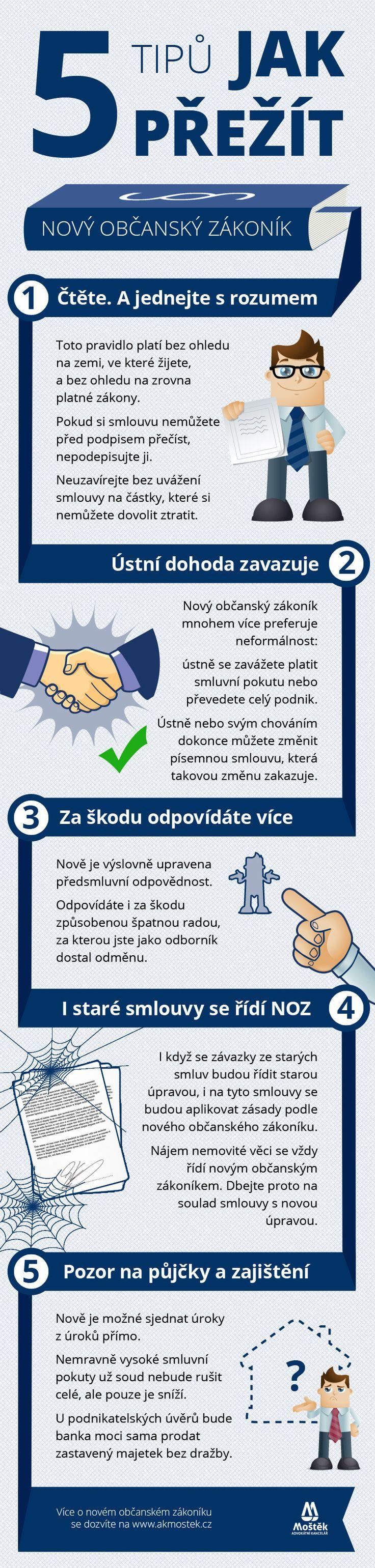 Infografika: 5 tipů, jak přežít nový občanský zákoník.