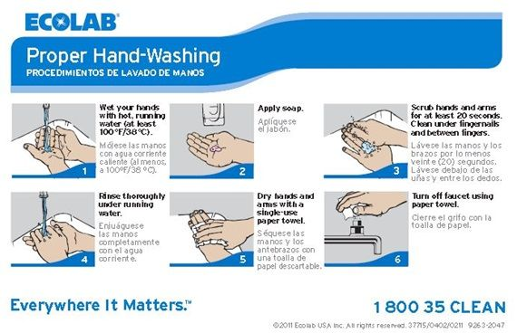 Proper Hand Washing Wall Chart Proper Hand Washing Washing