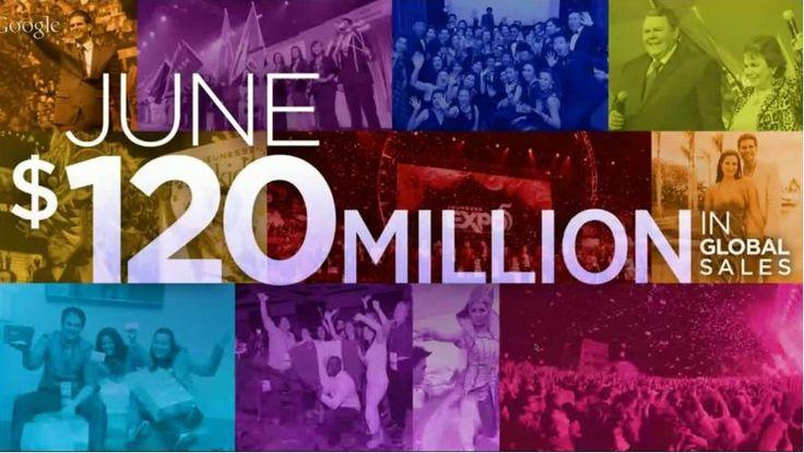 Pentru luna Iunie 2015 vanzarile globale au depasit 120 Mil $!