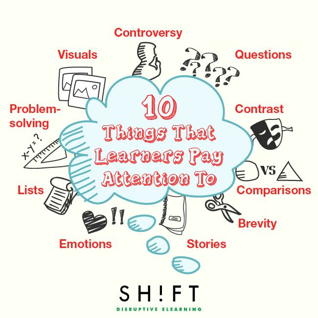 "Really good info...""10 Things That Learners Pay Attention To (And How to Use Them in eLearning)"" .....,Follow for Free""too-neat-not-to-keep"" teaching tools & other fun stuff :)"