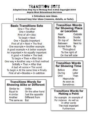 Transitions for narrative paragraphs essay
