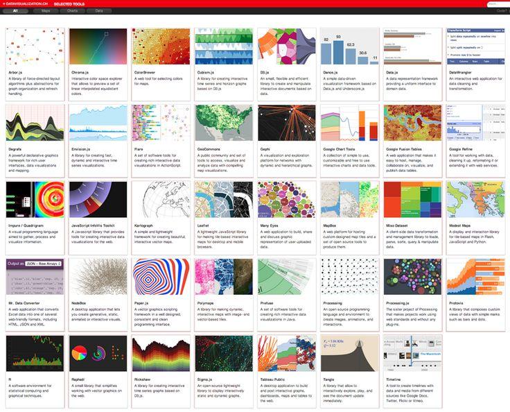 Collection of tools for data visualization.........................Colección de herramientas para la visualización de datos