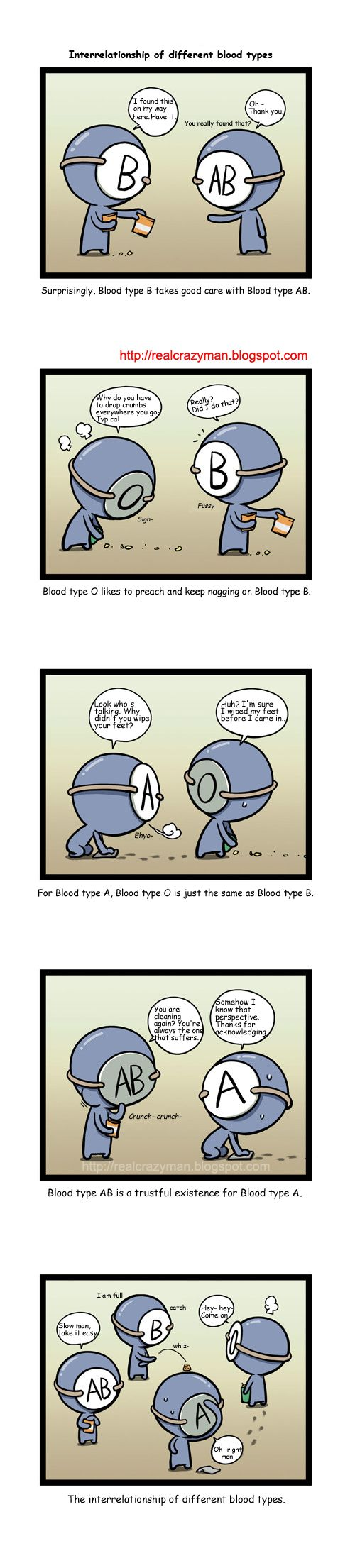 Collected comics about personalities attributing to blood types - so damn entertaining & thoughtful