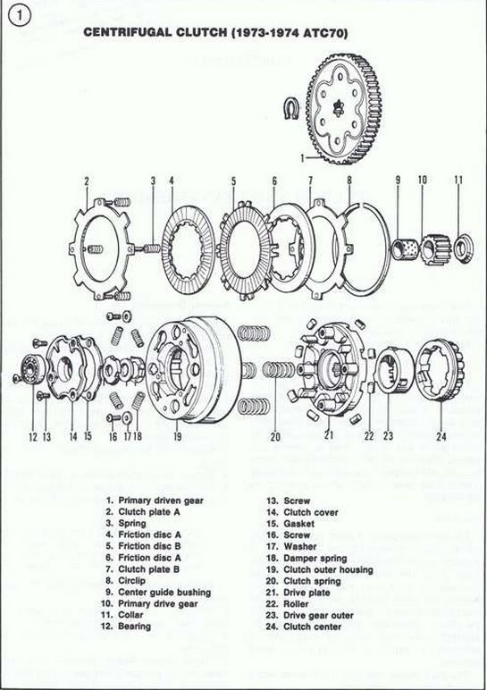 70cc chinese atv wiring diagram centrifugal clutch motorcycle engines and blueprints  centrifugal clutch motorcycle engines and blueprints
