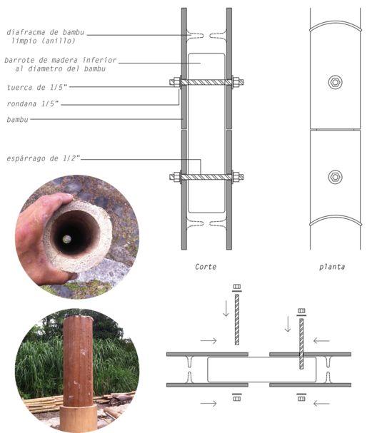 México DF: taller de construcción con bambú levanta 22 pabellones experimentales en la UNAM,Traslape de dos bambú