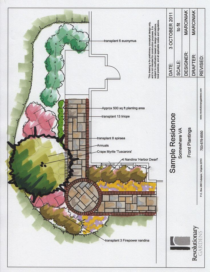 Best 25 landscape plans ideas on pinterest for Small front garden plans