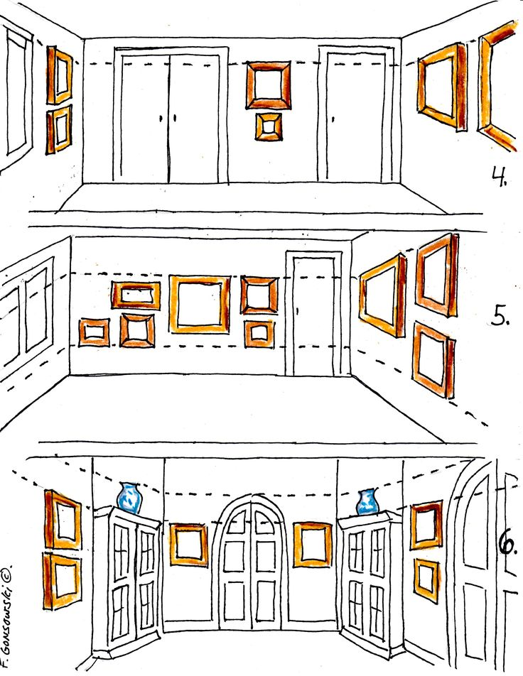 How to hang art around a room