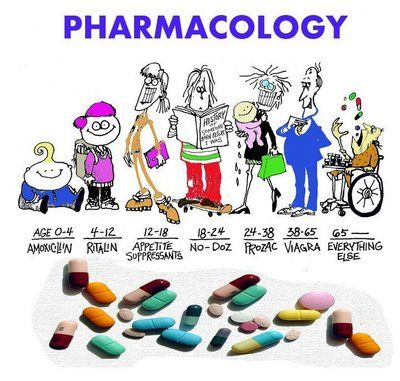 pharmacology in our lives funny quotes pinterest pharmacist login express scripts pharmacist logo design