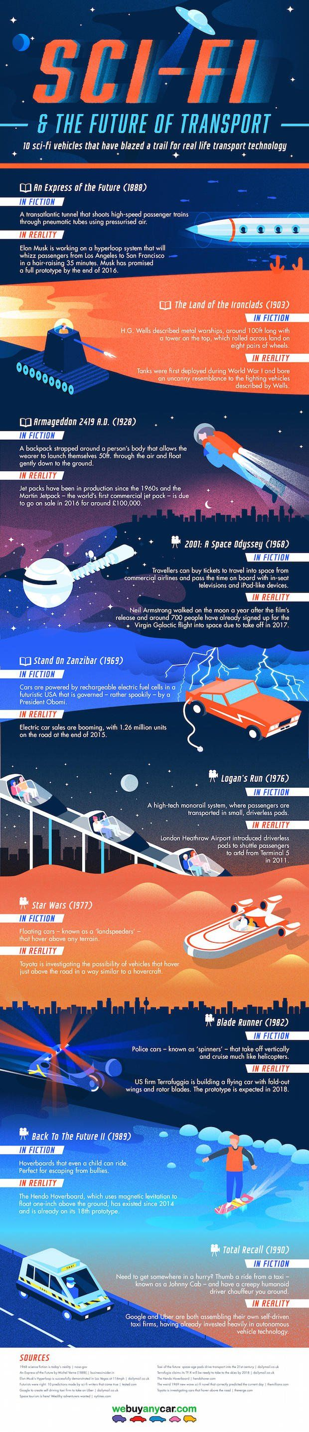 Infographic: 10 Times Science Fiction Predicted Modern Transport Technology With Eerie Accuracy