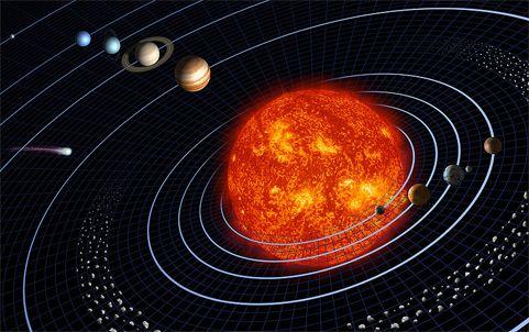 Wat is een zonnestelsel? - Ons Zonnestelsel