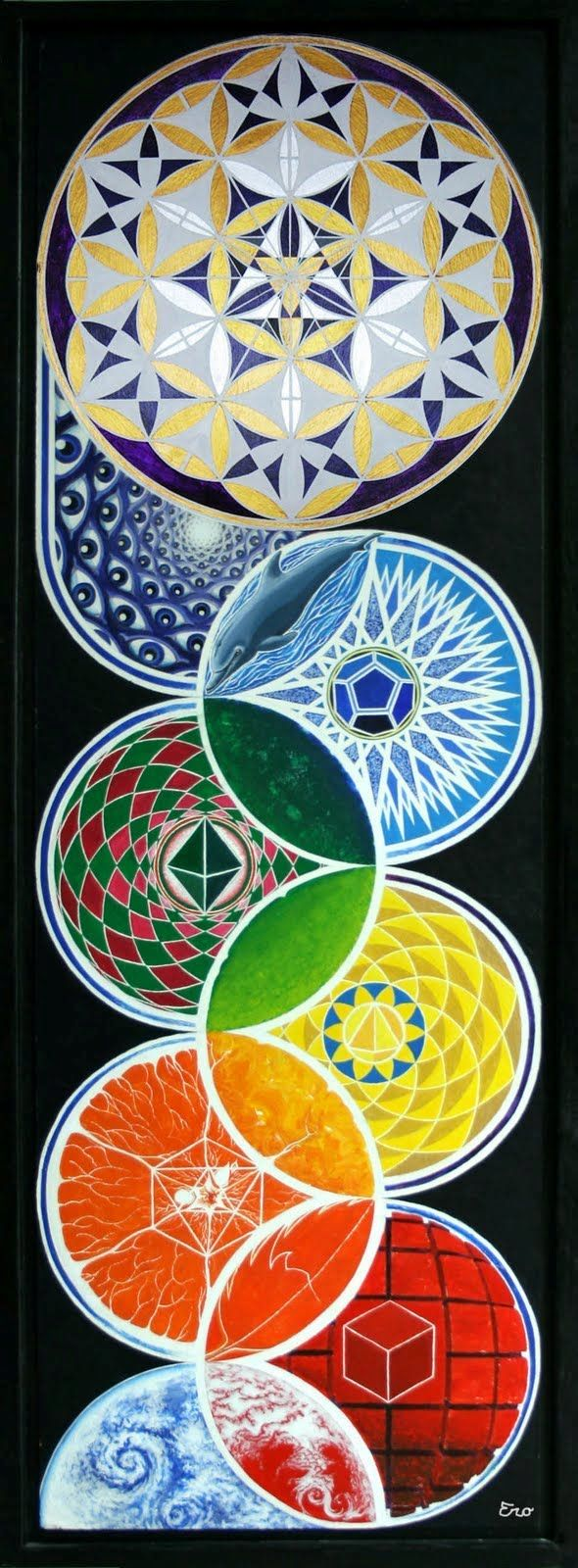 Sacred Geometry: Circles, Sacred Geometry Of Life, Flower Of Life, Spirituality Growth, Chakra Yoga Spirituality H, Rainbows Bridges, Art Flower, Sacred Geometry Art, Mandalas