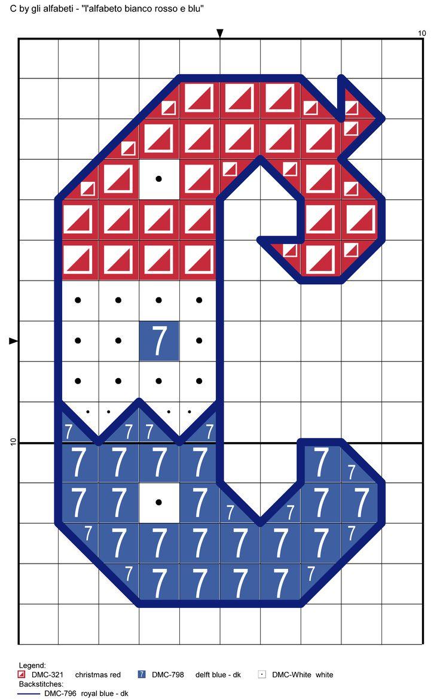 alfabeto bianco rosso e blu C