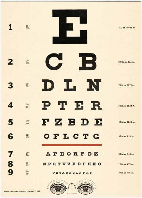 Poster/Giftwrap Eye Chart at Evans and Hall $6.95 #Cavallini