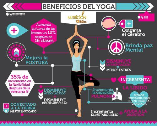 Conoce todos los beneficios que te da practicar #yoga