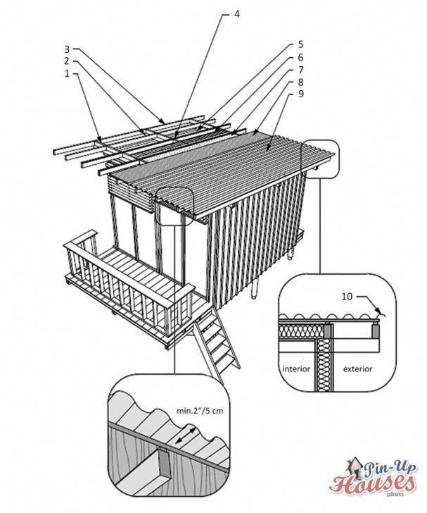 Shed Roof Design Shedtypes