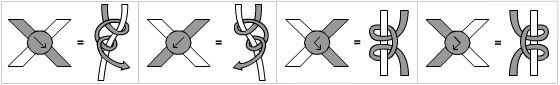 Como hacer pulseras con hilo encerado (Macrame)