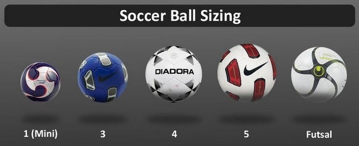 Soccer Ball for kids – Get the right one | |    SOCCER JERSEYS FOR KIDS