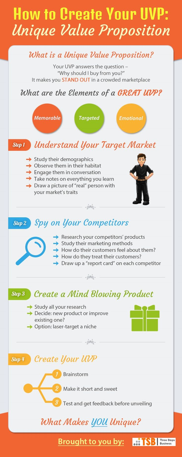 Important Steps to create a Unique Value proposition... the most important step in your business www.businessbuddy.me.uk