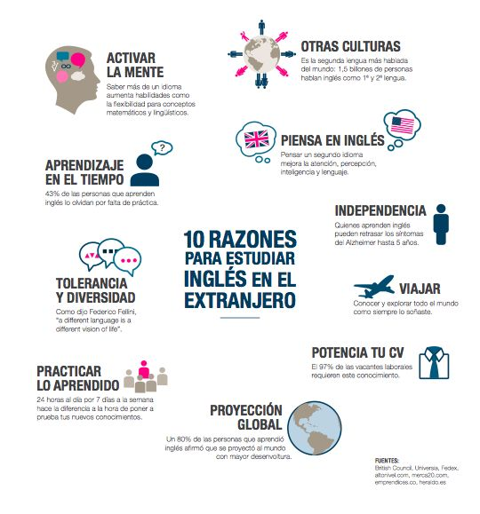 11 best Pobre Ana images on Pinterest | Graphics, School and ...