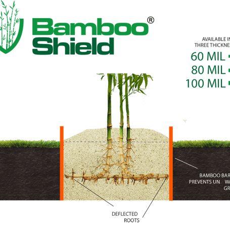 Full Bamboo Shield Installation