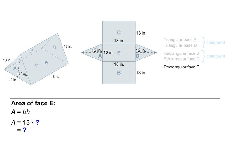 Triangular prism and net diagram of prism with faces labeled A, B, C, D, and E. Length 18 in., width 10 in., height 12 in. Triangular base A and Triangular base D are congruent. Rectangular face B and Rectangular face C are congruent. Rectangular face E. Area of face E- A equals bh equals 18 times what equals what.