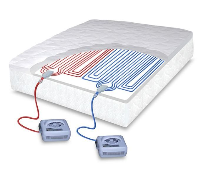 Cool Mattress Topper Collection Cool Gel Mattress Pad