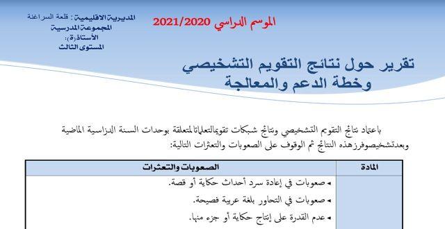 تقرير حول نتائج التقويم التشخيصي وخطة الدعم والمعالجة صيغة Word وpdf 2020 Airline Boarding Pass Travel