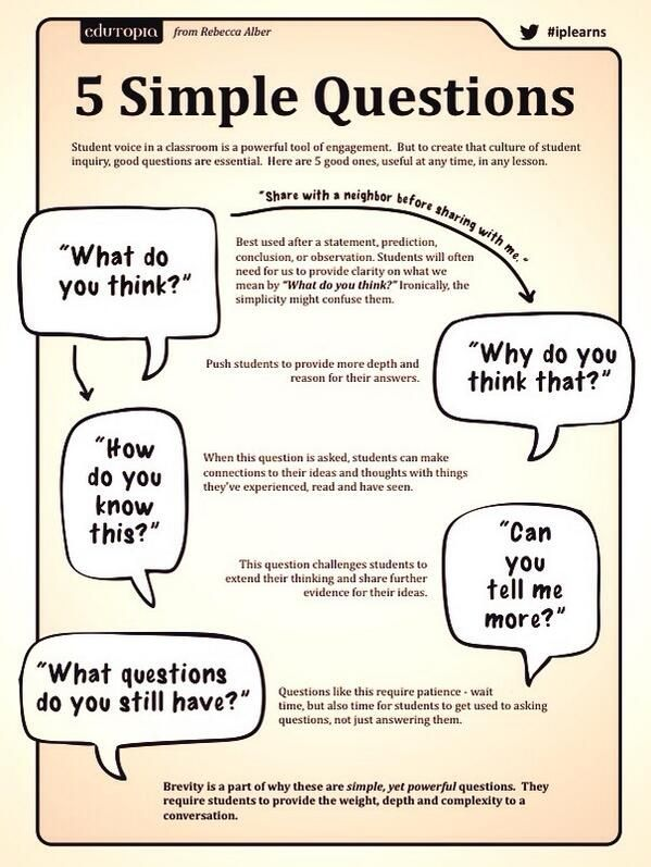 5 essential questions teachers should ask students every day for inquiry based learning!