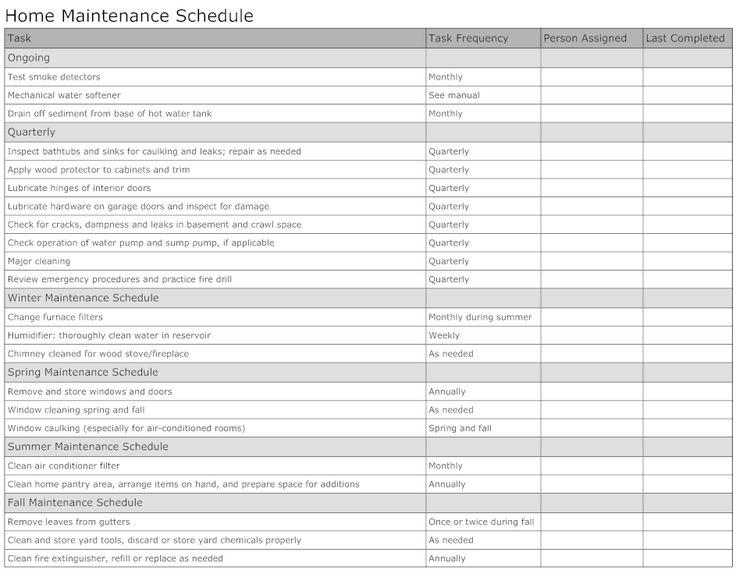 Více než 25 nejlepších nápadů na téma Home maintenance schedule ...