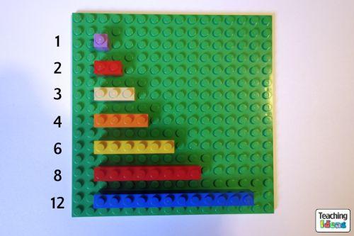 Counting Studs on Lego bricks