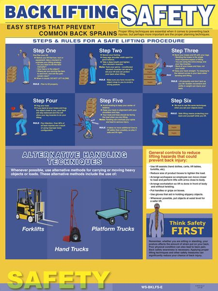 Backlifting Safety Poster | Workplace Safety Posters