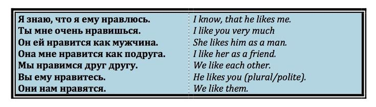 "Learn to speak Russian. Easy examples with verb ""to like - нравиться"" #natashaspeaksrussian"