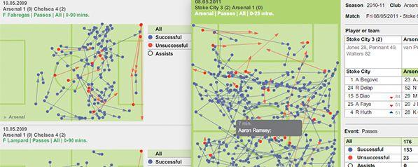 Opta | We live sport - Analytics