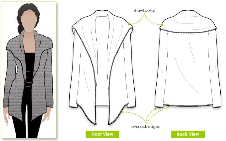 Pattern Review – StyleArc Laura Knit Cardi | Gorgeous Fabrics' Blog