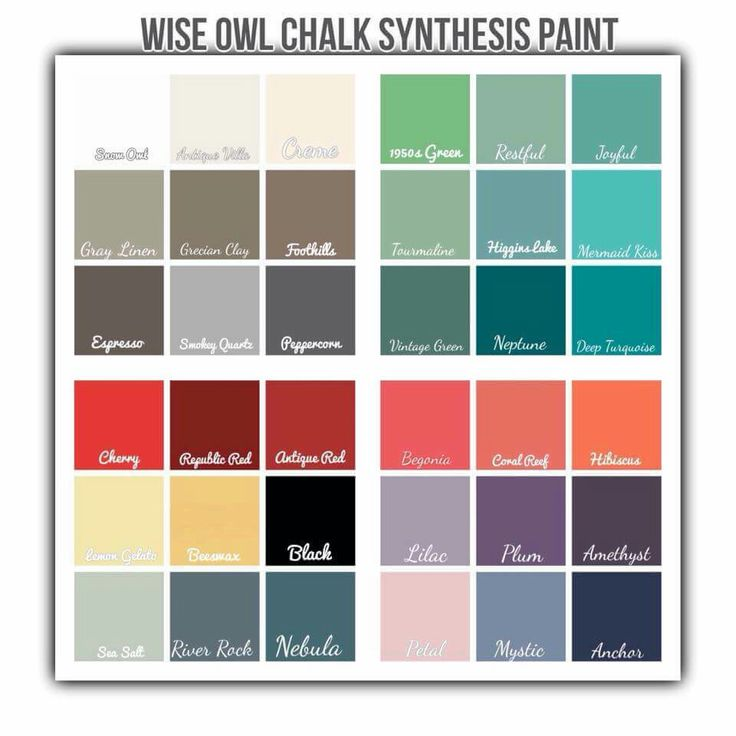 how to change colour of chalk paint