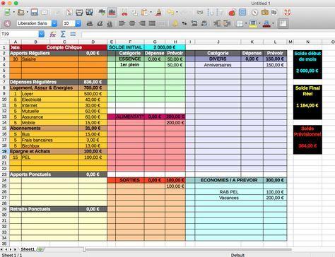 Gérer son budget sur ordinateur grâce à un tableur - Les Lubies de Caroline