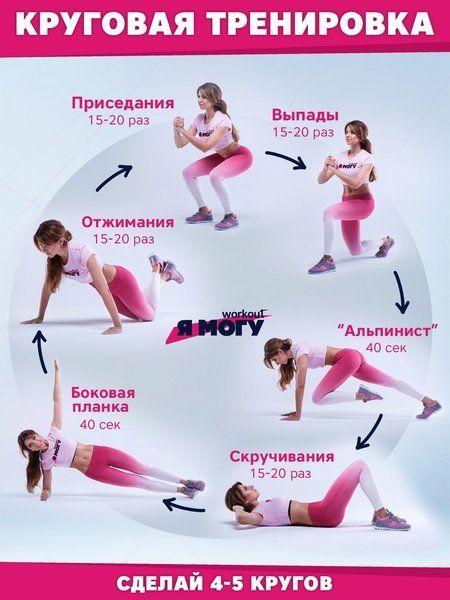 Жиросжигающая домашняя тренировка: всего 6 упражнений | Я Могу | Яндекс Дзен