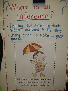 Inference  Like this definition