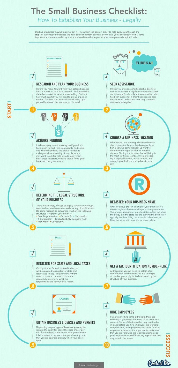 Small Business Checklist - Infographic #SEOChecklist