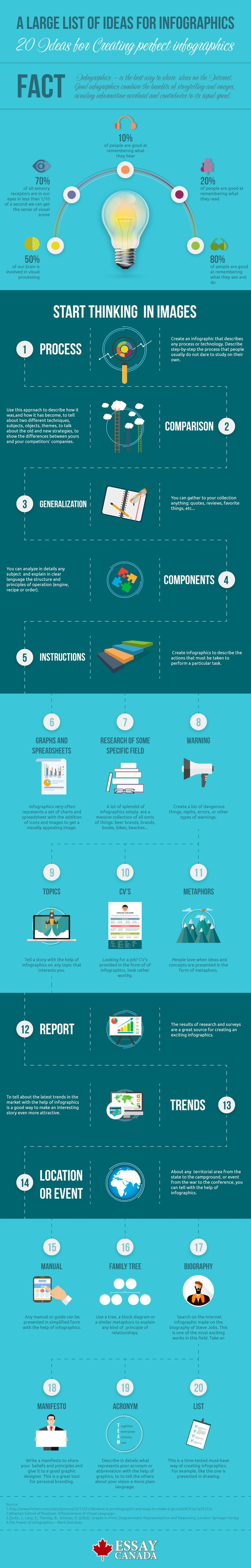 20 Ideas for Creating Perfect Infographics Infographic