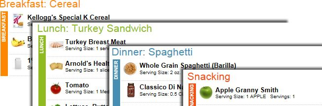 Meal Planning StartYourDiet.com gives you the best of both worlds, a complete set of tools to develop your own meal plan and pre-made meal plans that are a click away! Start by choosing the daily meal plans for your week, then swap out the meals and snacks you dont like. Within a few clicks you have your whole weeks meals planned out to print and track.  startyourdiet.com