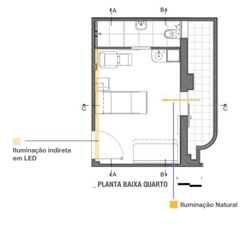 » Arquitetura Hospitalar | Revista Hospitais Brasil                                                                                                                                                                                 More