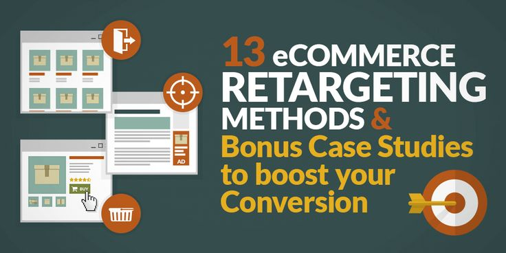 Retargeting in ecommerce: examples, models, case studies - AionHill